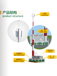 Portable Integrated Telecom Tower Site